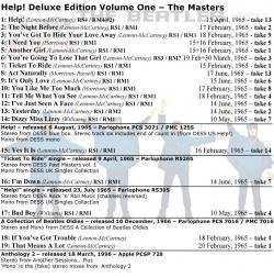 The Beatles - Help! - 1965 (Purple Chick Deluxe Edition 3CD)